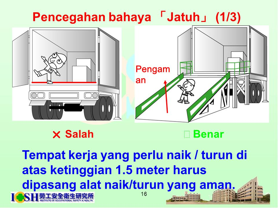 16 Tempat kerja yang perlu naik / turun di atas ketinggian 1.5 meter harus dipasang alat naik/turun yang aman.  Salah √ Benar Pengam an Pencegahan ba