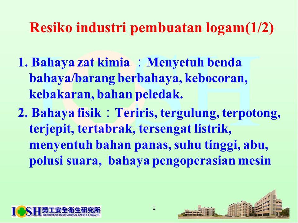 3 Resiko industri pembuatan logam(2/2) Jenis resiko kecelakaan kerja yang sering terjadi pada tenaga kerja asing dalam pembuatan produksi logam:  Jatuh  Tertimpa barang  Tergulung  Gerakan Mesin (tekan, potong, melingkung)  Barang yang terbang  Ditabrak, Jatuh  Suhu yang panas  Tersengat listrik