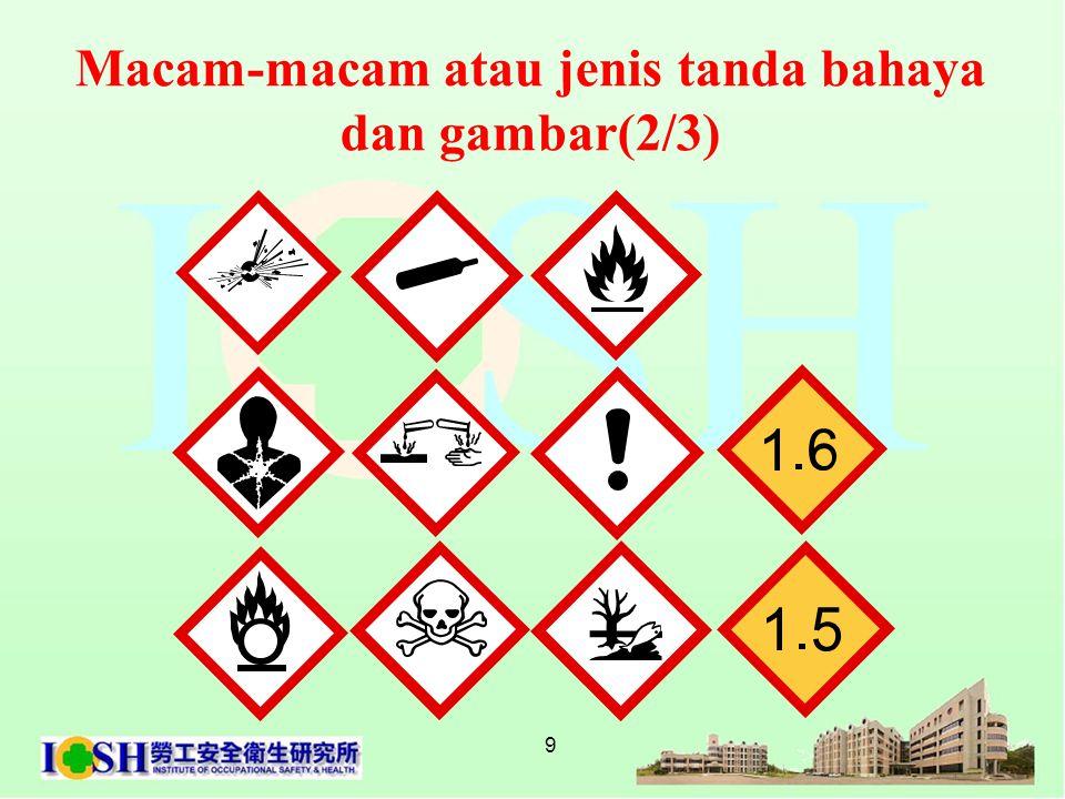 30 Mencegah bahaya 「 akibat suhu panas 」 (1/3) Mesin pemasak Pekerja harus memakai baju,sepatu,penutup muka anti panas dll, pada waktu bekerja dilingkungan suhu tinggi