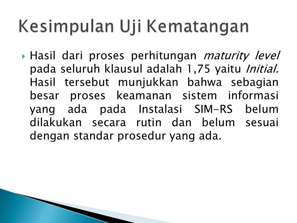  Hasil dari proses perhitungan maturity level pada seluruh klausul adalah 1,75 yaitu Initial. Hasil tersebut munjukkan bahwa sebagian besar proses ke