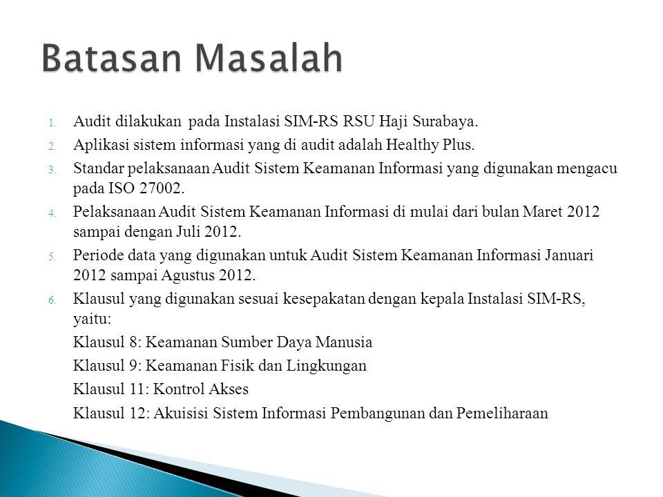 1. Audit dilakukan pada Instalasi SIM-RS RSU Haji Surabaya. 2. Aplikasi sistem informasi yang di audit adalah Healthy Plus. 3. Standar pelaksanaan Aud