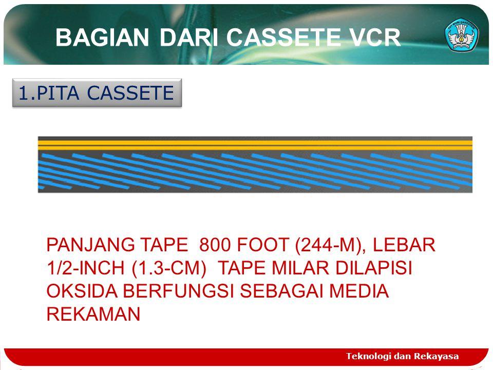 BAGIAN DARI CASSETE VCR Teknologi dan Rekayasa 1.PITA CASSETE PANJANG TAPE 800 FOOT (244-M), LEBAR 1/2-INCH (1.3-CM) TAPE MILAR DILAPISI OKSIDA BERFUN