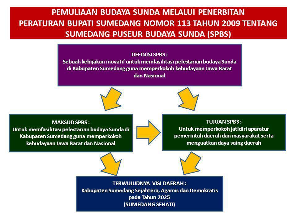 Lanjutan • Kebijakan SPBS dalam dunia broadcasting dapat dianalogikan sebagai media untuk mentransformasi gelombang pemerintahan, dari gelombang FM-nya Jakarta menjadi gelombang AM-nya daerah .