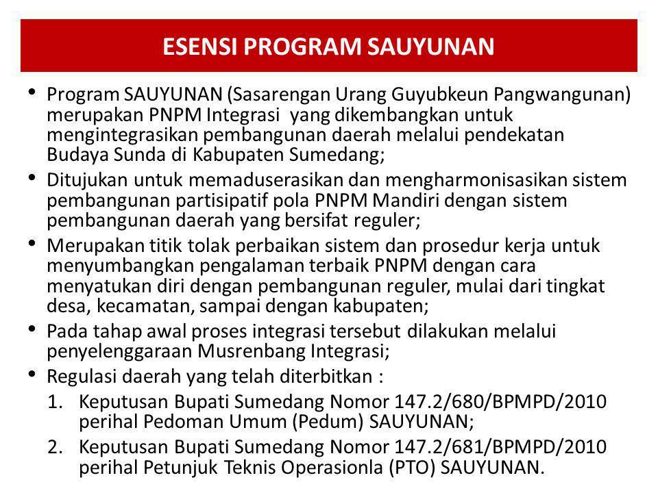 BEST PRATICES III PROGRAM SAUYUNAN (PNPM INTEGRASI BERBASIS BUDAYA SUNDA)