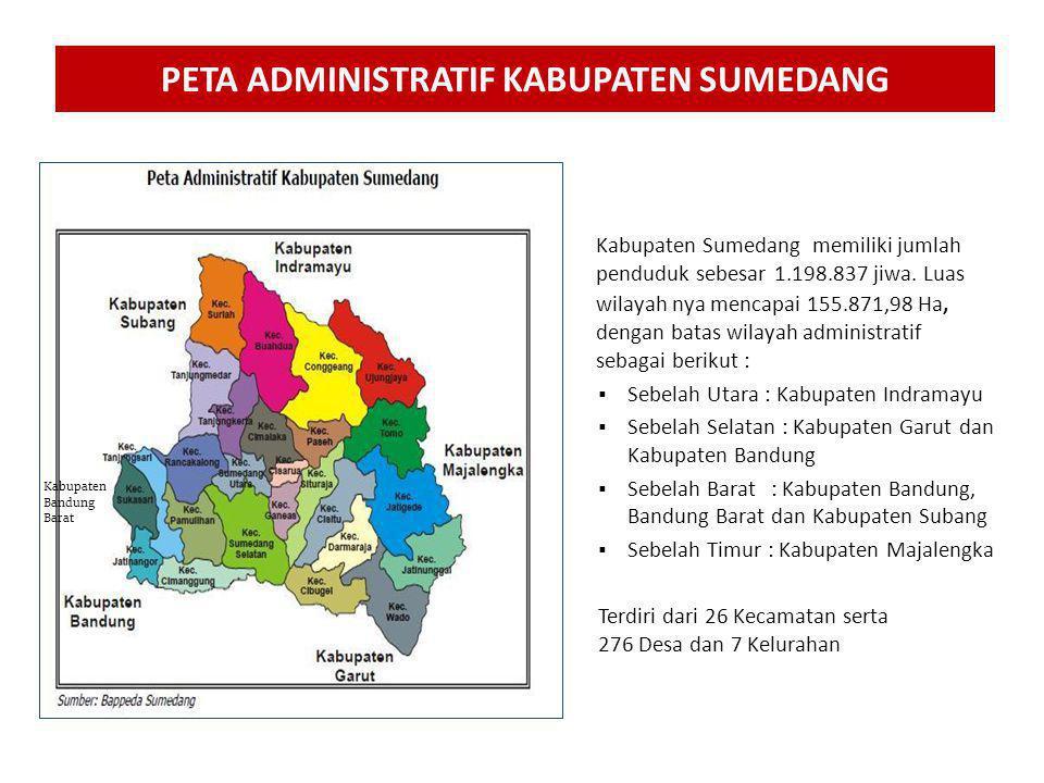 PETA ADMINISTRATIF KABUPATEN SUMEDANG Kabupaten Sumedang memiliki jumlah penduduk sebesar 1.198.837 jiwa.