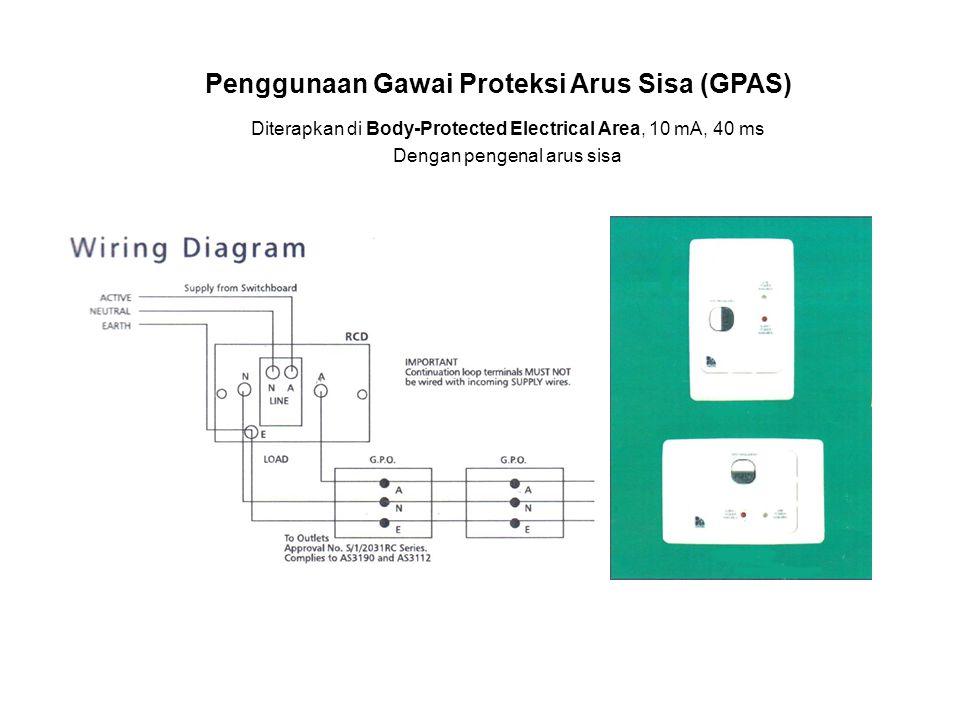 Penggunaan Gawai Proteksi Arus Sisa (GPAS) Diterapkan di Body-Protected Electrical Area, 10 mA, 40 ms Dengan pengenal arus sisa