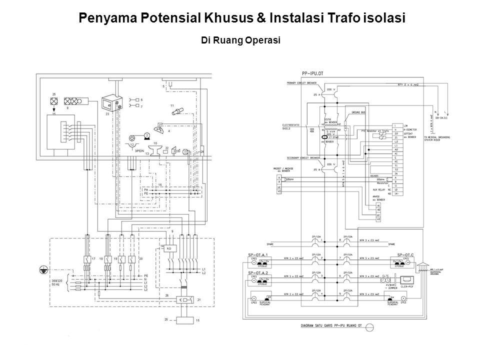 Penyama Potensial Khusus & Instalasi Trafo isolasi Di Ruang Operasi