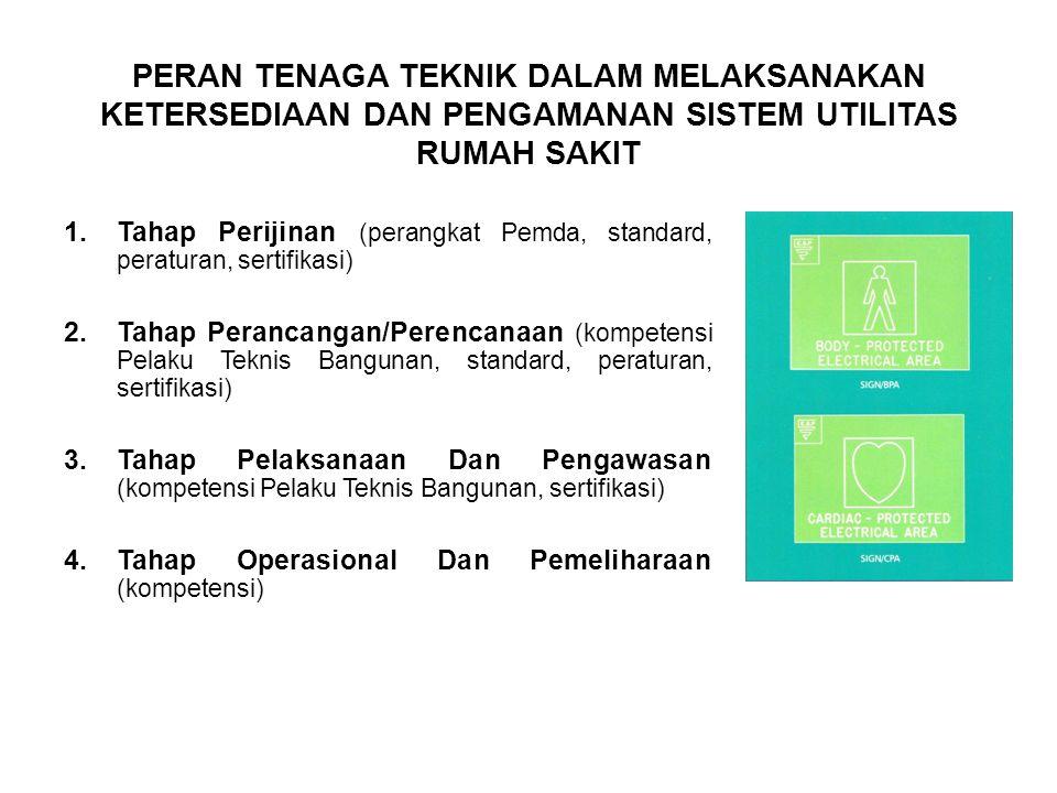 PERAN TENAGA TEKNIK DALAM MELAKSANAKAN KETERSEDIAAN DAN PENGAMANAN SISTEM UTILITAS RUMAH SAKIT 1.Tahap Perijinan (perangkat Pemda, standard, peraturan, sertifikasi) 2.Tahap Perancangan/Perencanaan (kompetensi Pelaku Teknis Bangunan, standard, peraturan, sertifikasi) 3.Tahap Pelaksanaan Dan Pengawasan (kompetensi Pelaku Teknis Bangunan, sertifikasi) 4.Tahap Operasional Dan Pemeliharaan (kompetensi)