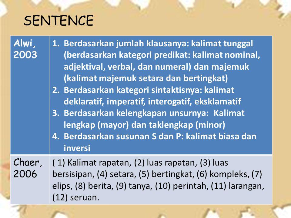 Alwi, 2003 1.Berdasarkan jumlah klausanya: kalimat tunggal (berdasarkan kategori predikat: kalimat nominal, adjektival, verbal, dan numeral) dan majem