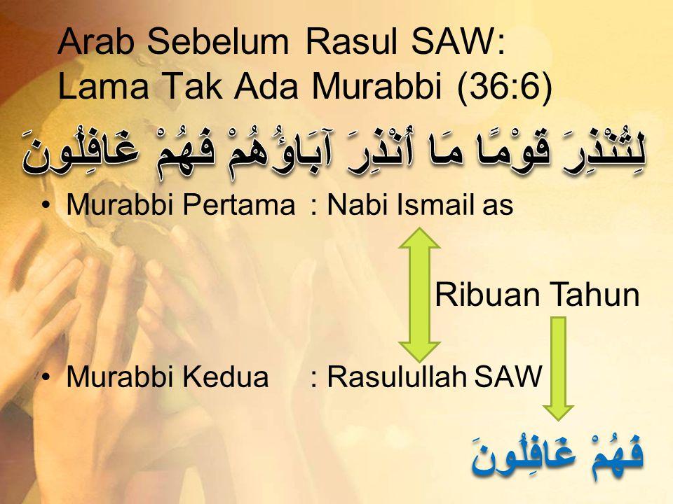 Komponen Tarbiyah •Membacakan atau menyampaikan (التلاوة) •Membersihkan (التزكية) •Mengajarkan pedoman (تَعْلِيْمُ الْمِنْهَاجِ)