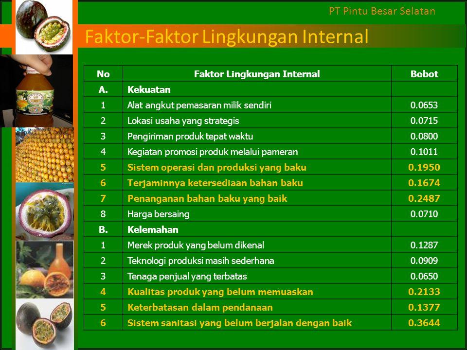 STRATEGI PENINGKATAN MUTU 1. Faktor-Faktor Lingkungan Internal 2. Faktor-Faktor Lingkungan Eksternal 3. Analisis Matriks IFE dan EFE 4. Perumusan Alte