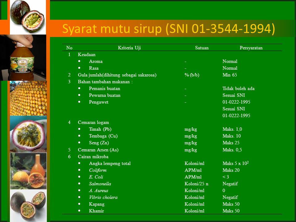 Syarat mutu minuman sari buah menurut SNI 01-3719-1995 NoKriteria UjiSatuanPersyaratan 1 Keadaan 1.Aroma 2.Rasa ---- Normal 2Bilangan formol ml N NaOH