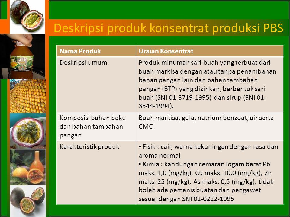 Persentase industri kecil pangan yang mengimplementasi kan dan tidak mengimplementasikan higiene NoAspek Kegiatan Persentase Industri Kecil Pangan yan