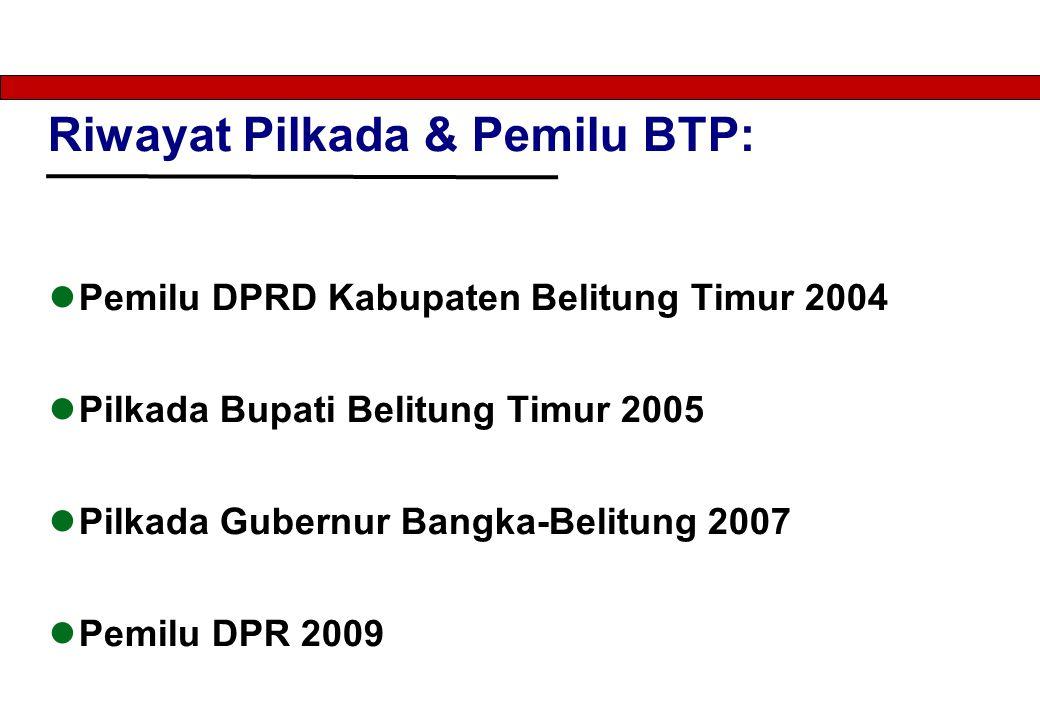 Riwayat Pilkada & Pemilu BTP:  Pemilu DPRD Kabupaten Belitung Timur 2004  Pilkada Bupati Belitung Timur 2005  Pilkada Gubernur Bangka-Belitung 2007  Pemilu DPR 2009