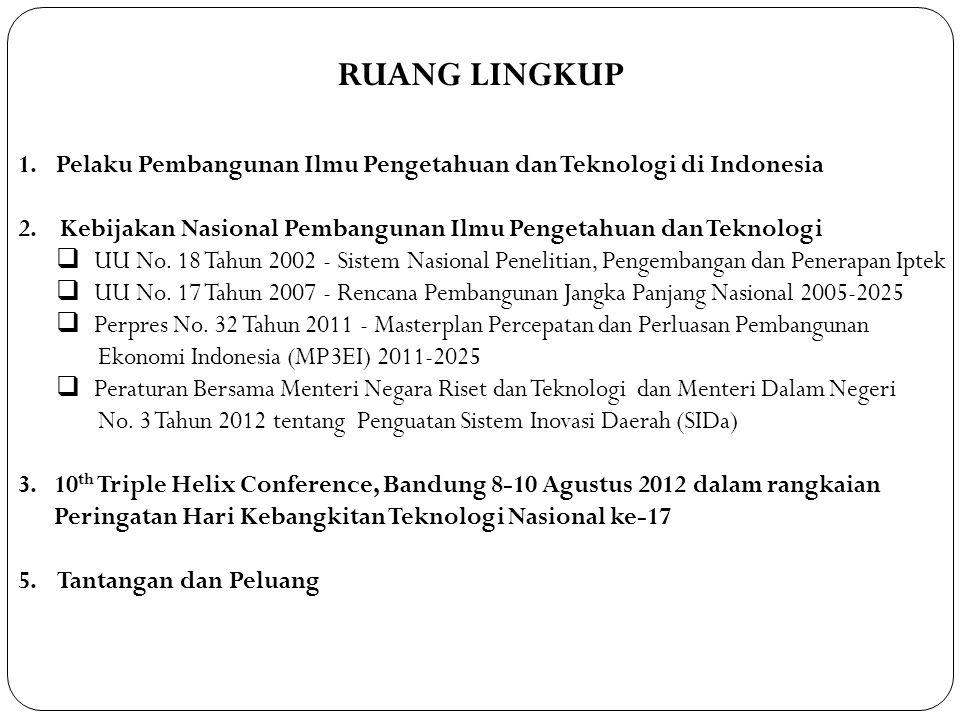 RUANG LINGKUP 1.Pelaku Pembangunan Ilmu Pengetahuan dan Teknologi di Indonesia 2. Kebijakan Nasional Pembangunan Ilmu Pengetahuan dan Teknologi  UU N