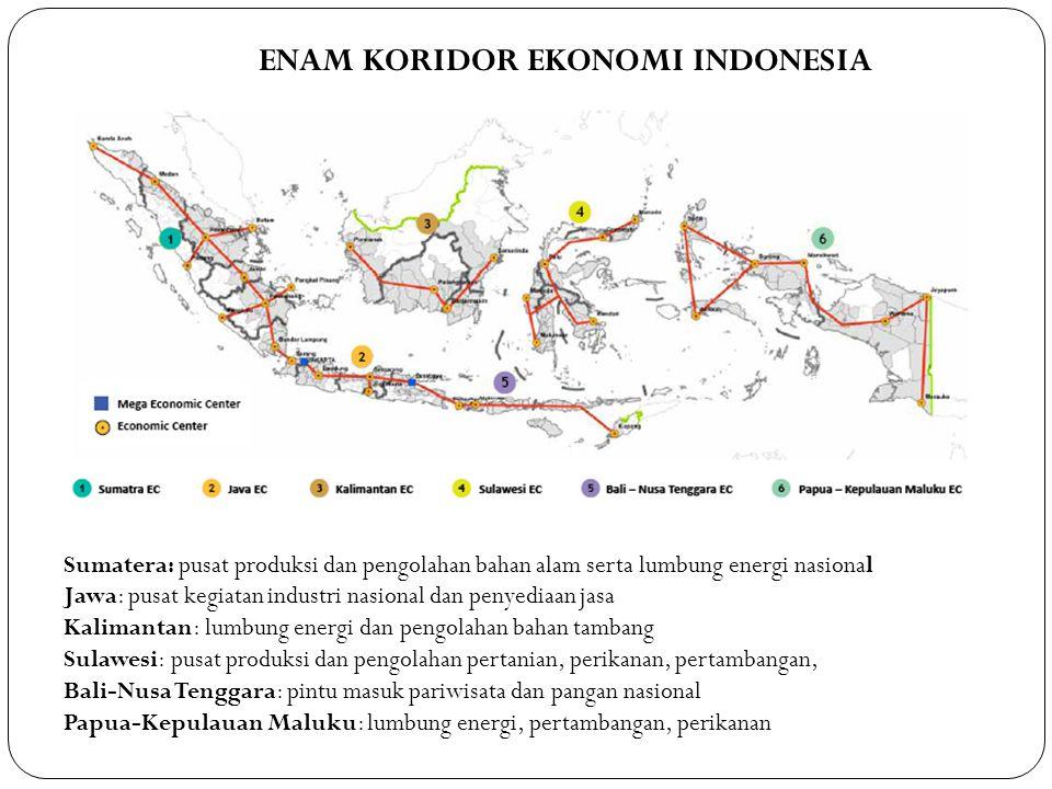 ENAM KORIDOR EKONOMI INDONESIA Sumatera: pusat produksi dan pengolahan bahan alam serta lumbung energi nasional Jawa: pusat kegiatan industri nasional