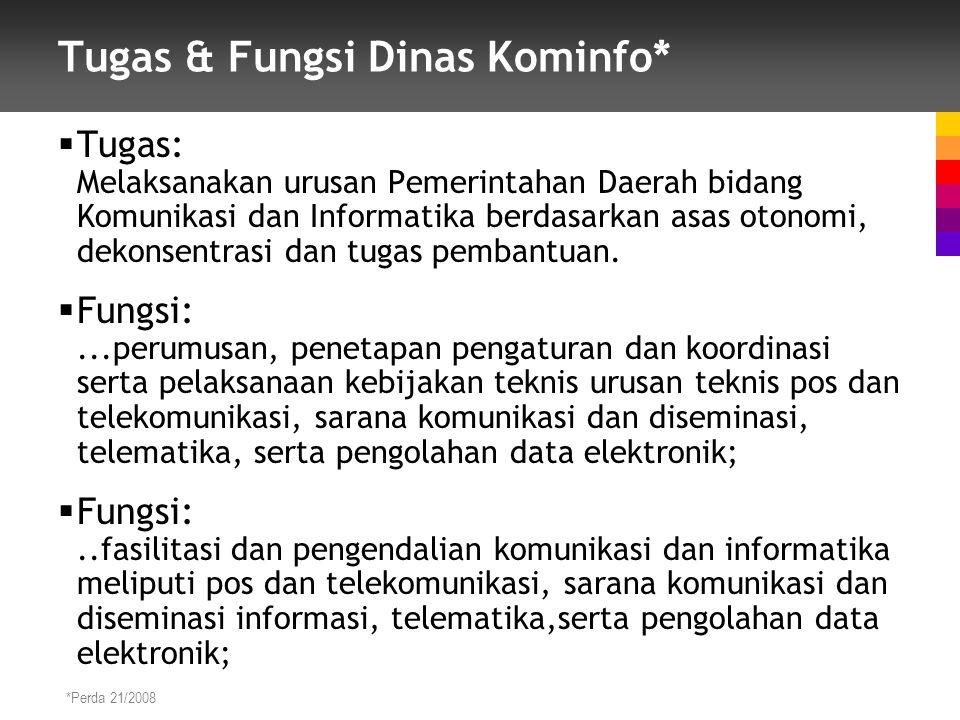 Tugas & Fungsi Dinas Kominfo*  Tugas: Melaksanakan urusan Pemerintahan Daerah bidang Komunikasi dan Informatika berdasarkan asas otonomi, dekonsentrasi dan tugas pembantuan.