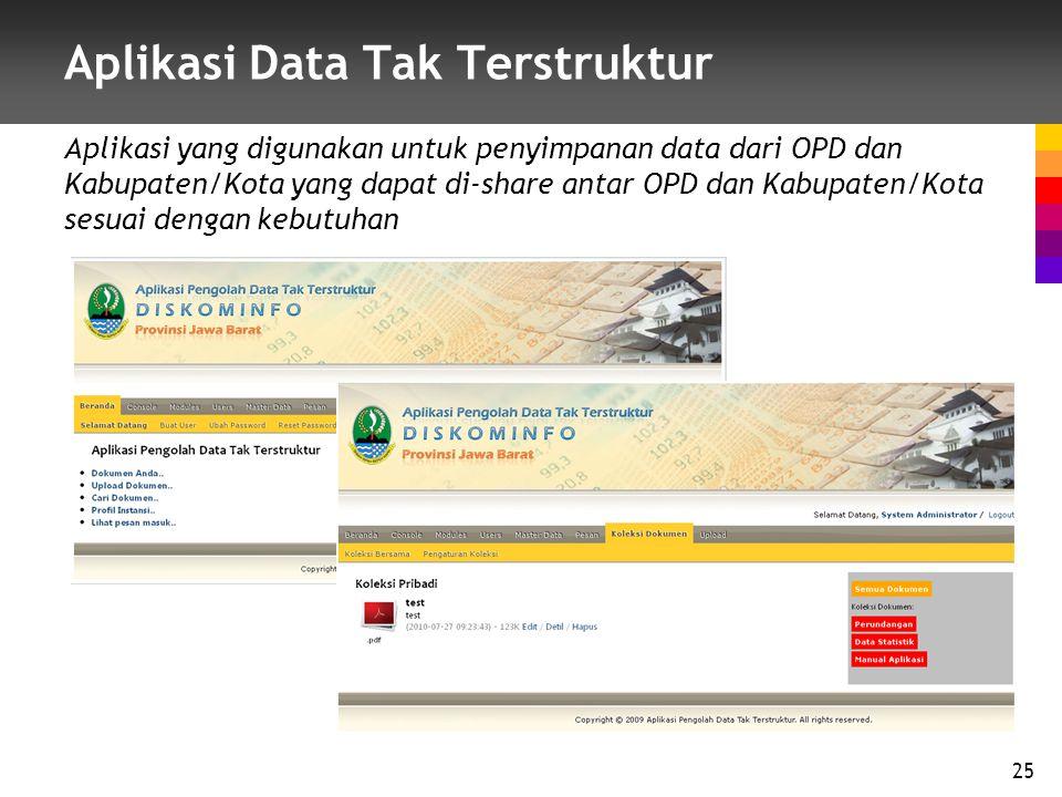 Aplikasi Data Tak Terstruktur Aplikasi yang digunakan untuk penyimpanan data dari OPD dan Kabupaten/Kota yang dapat di-share antar OPD dan Kabupaten/Kota sesuai dengan kebutuhan 25