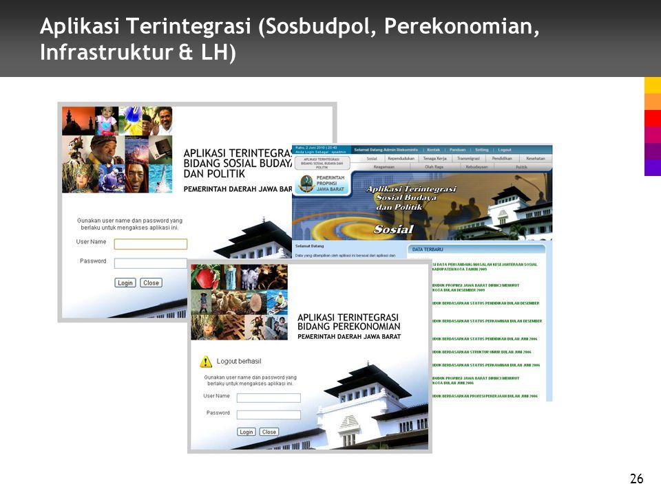 Aplikasi Terintegrasi (Sosbudpol, Perekonomian, Infrastruktur & LH) 26