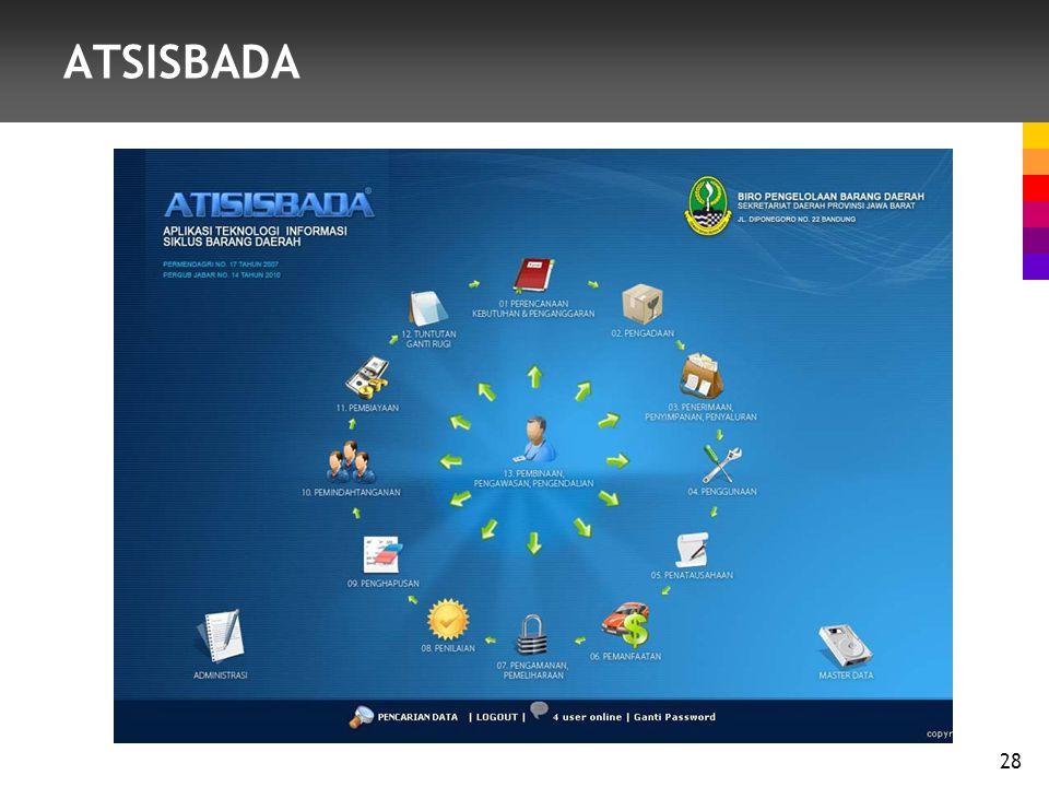ATSISBADA 28