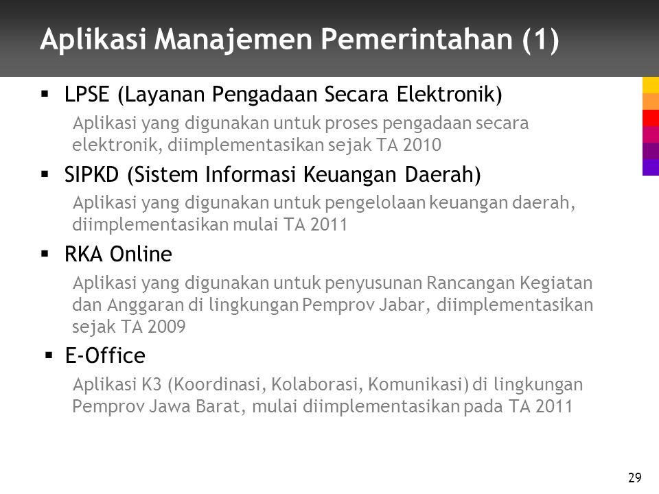 Aplikasi Manajemen Pemerintahan (1)  LPSE (Layanan Pengadaan Secara Elektronik) Aplikasi yang digunakan untuk proses pengadaan secara elektronik, diimplementasikan sejak TA 2010  SIPKD (Sistem Informasi Keuangan Daerah) Aplikasi yang digunakan untuk pengelolaan keuangan daerah, diimplementasikan mulai TA 2011  RKA Online Aplikasi yang digunakan untuk penyusunan Rancangan Kegiatan dan Anggaran di lingkungan Pemprov Jabar, diimplementasikan sejak TA 2009  E-Office Aplikasi K3 (Koordinasi, Kolaborasi, Komunikasi) di lingkungan Pemprov Jawa Barat, mulai diimplementasikan pada TA 2011 29