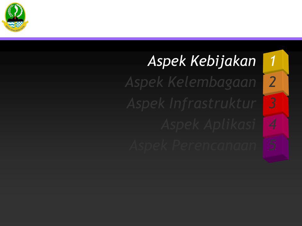 Aspek Kebijakan 1 Aspek Kelembagaan 2 Aspek Infrastruktur 3 Aspek Aplikasi 4 Aspek Perencanaan 5