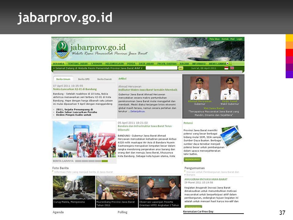 jabarprov.go.id 37