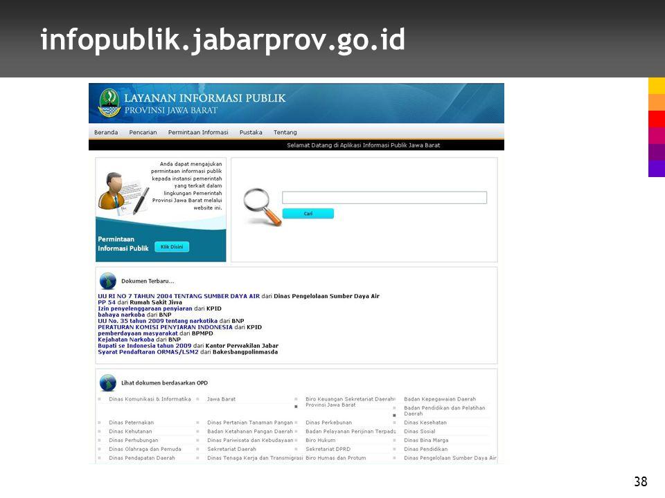 infopublik.jabarprov.go.id 38
