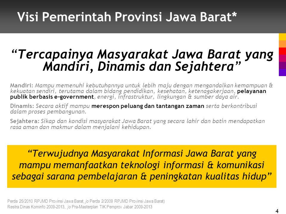 """4 Visi Pemerintah Provinsi Jawa Barat* """"Tercapainya Masyarakat Jawa Barat yang Mandiri, Dinamis dan Sejahtera"""" Mandiri: Mampu memenuhi kebutuhannya un"""