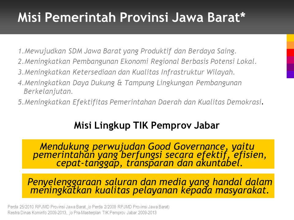 1.Mewujudkan SDM Jawa Barat yang Produktif dan Berdaya Saing. 2.Meningkatkan Pembangunan Ekonomi Regional Berbasis Potensi Lokal. 3.Meningkatkan Keter