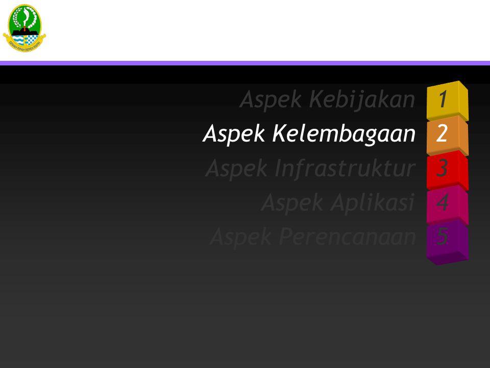 Lembaga Pengelola TIK (1978-2011)