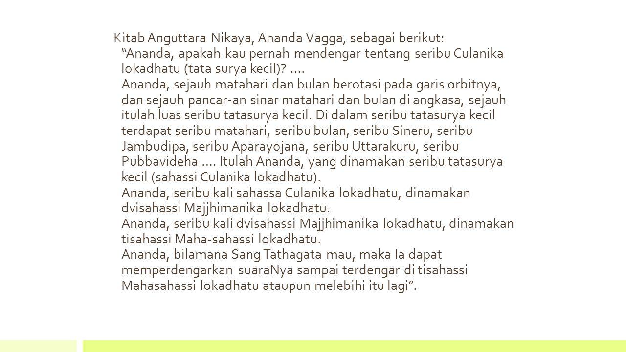 Kitab Anguttara Nikaya, Ananda Vagga, sebagai berikut: Ananda, apakah kau pernah mendengar tentang seribu Culanika lokadhatu (tata surya kecil).