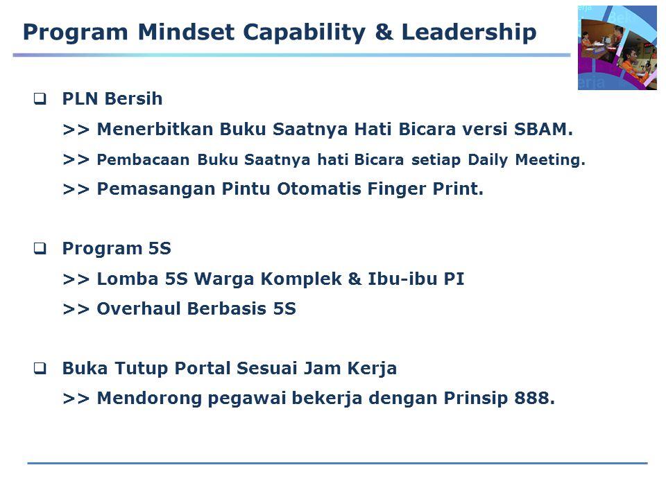 Program Mindset Capability & Leadership  PLN Bersih >> Menerbitkan Buku Saatnya Hati Bicara versi SBAM. >> Pembacaan Buku Saatnya hati Bicara setiap