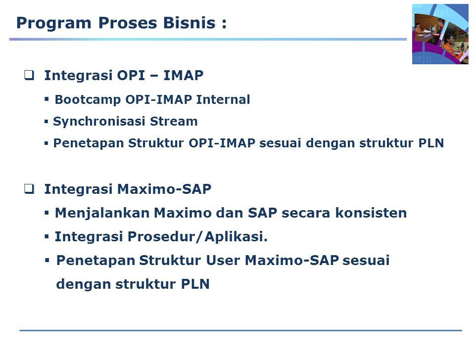 Program Proses Bisnis :  Integrasi OPI – IMAP  Bootcamp OPI-IMAP Internal  Synchronisasi Stream  Penetapan Struktur OPI-IMAP sesuai dengan struktu