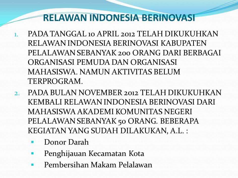1. PADA TANGGAL 10 APRIL 2012 TELAH DIKUKUHKAN RELAWAN INDONESIA BERINOVASI KABUPATEN PELALAWAN SEBANYAK 200 ORANG DARI BERBAGAI ORGANISASI PEMUDA DAN