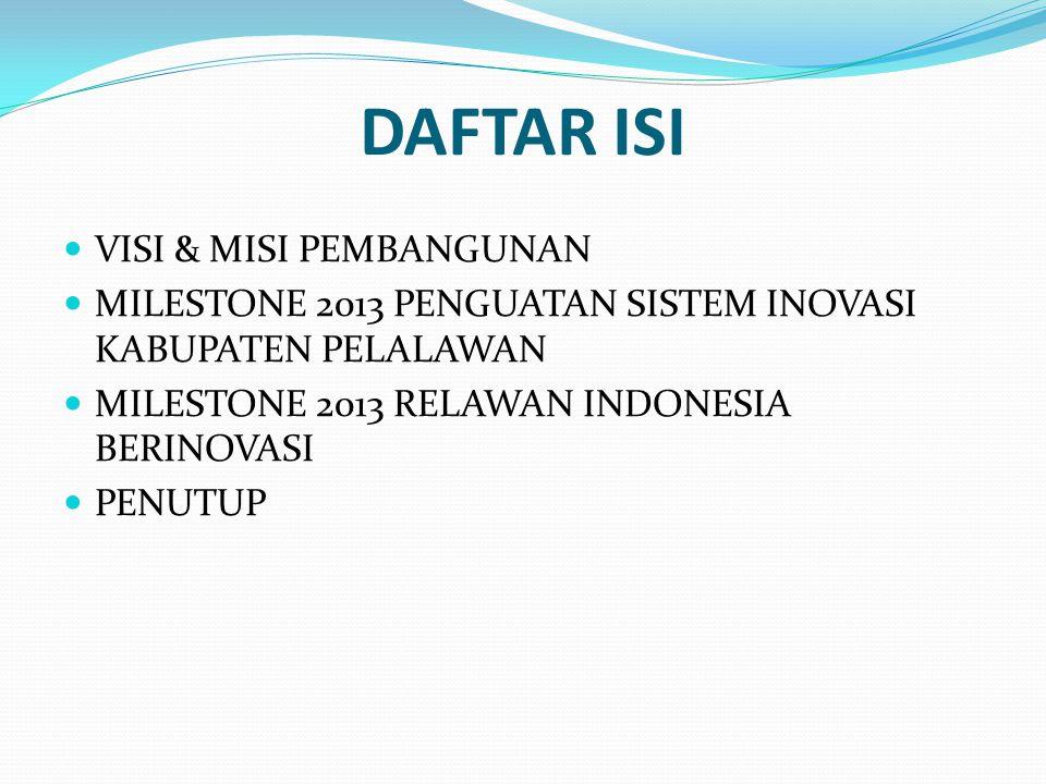DAFTAR ISI  VISI & MISI PEMBANGUNAN  MILESTONE 2013 PENGUATAN SISTEM INOVASI KABUPATEN PELALAWAN  MILESTONE 2013 RELAWAN INDONESIA BERINOVASI  PEN