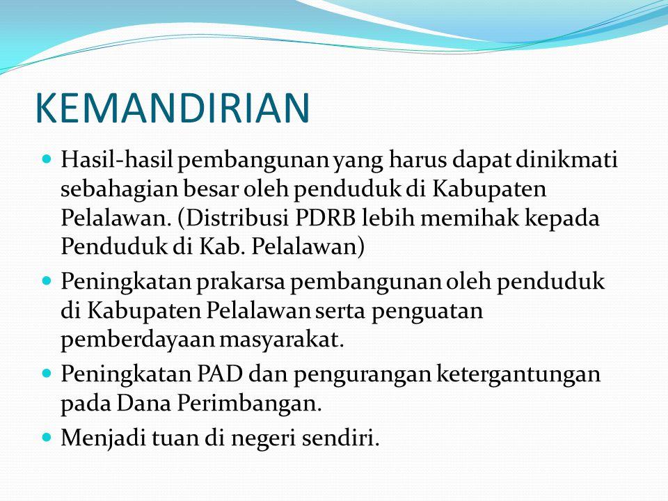 KEMANDIRIAN  Hasil-hasil pembangunan yang harus dapat dinikmati sebahagian besar oleh penduduk di Kabupaten Pelalawan. (Distribusi PDRB lebih memihak