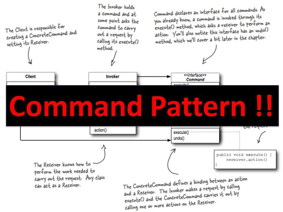 Command Pattern !!