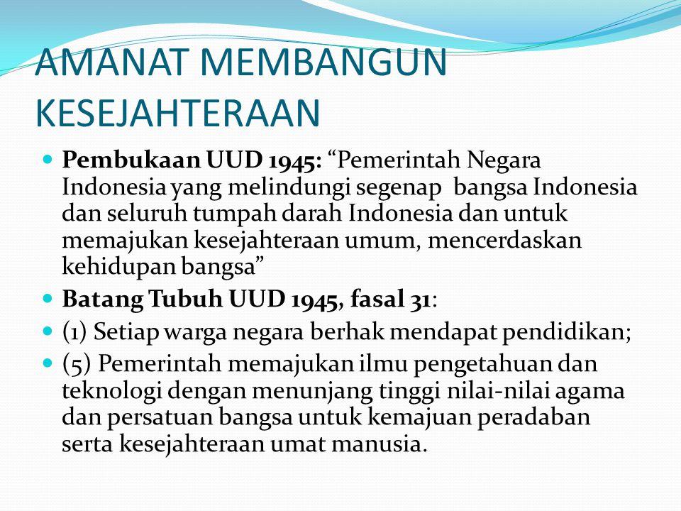 """AMANAT MEMBANGUN KESEJAHTERAAN  Pembukaan UUD 1945: """"Pemerintah Negara Indonesia yang melindungi segenap bangsa Indonesia dan seluruh tumpah darah In"""