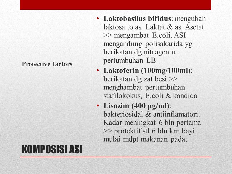 KOMPOSISI ASI • Laktobasilus bifidus: mengubah laktosa to as. Laktat & as. Asetat >> mengambat E.coli. ASI mengandung polisakarida yg berikatan dg nit