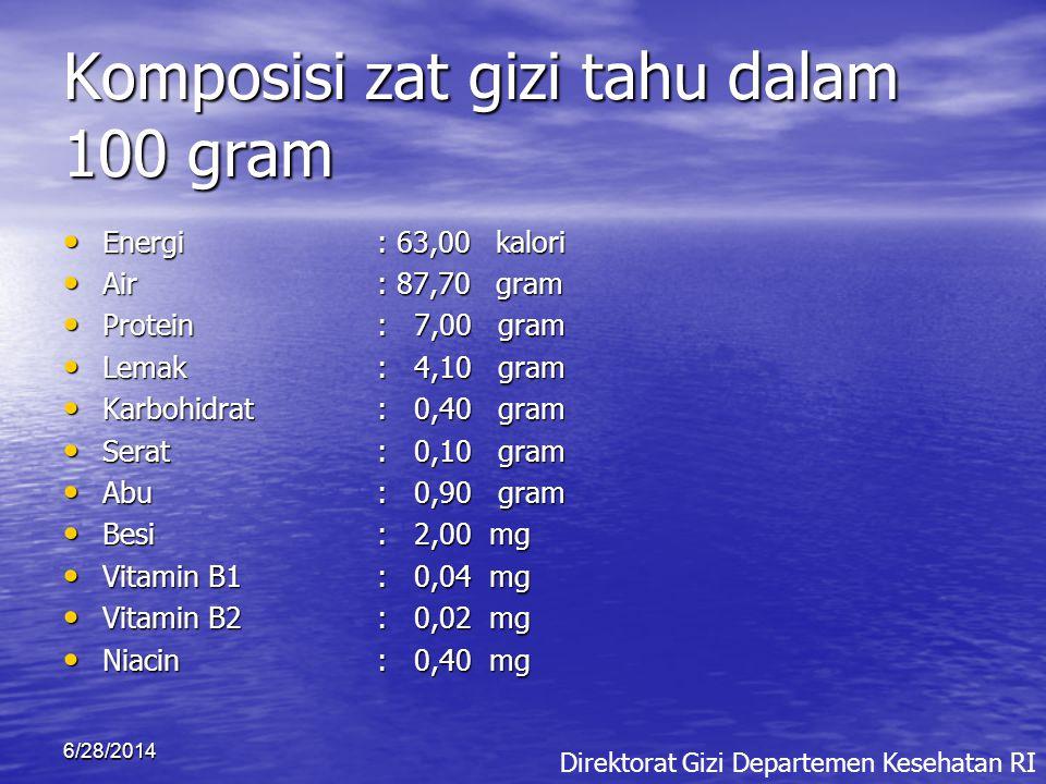 Komposisi zat gizi tahu dalam 100 gram • Energi: 63,00 kalori • Air: 87,70 gram • Protein: 7,00 gram • Lemak: 4,10 gram • Karbohidrat: 0,40 gram • Serat: 0,10 gram • Abu: 0,90 gram • Besi: 2,00 mg • Vitamin B1: 0,04 mg • Vitamin B2: 0,02 mg • Niacin: 0,40 mg 6/28/2014 Direktorat Gizi Departemen Kesehatan RI