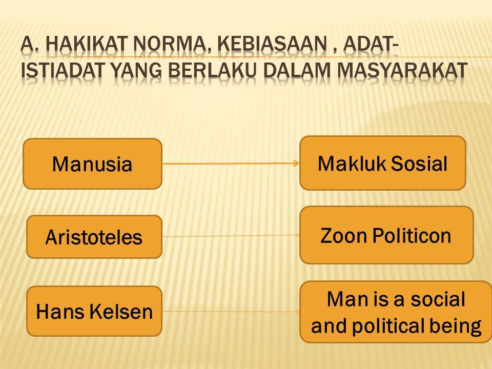 Tata AturanKaidah (Arab) Norma (Latin) Menurut Kamus Besar Bahasa Indonesia, norma mempunyai dua arti, yaitu: 1.