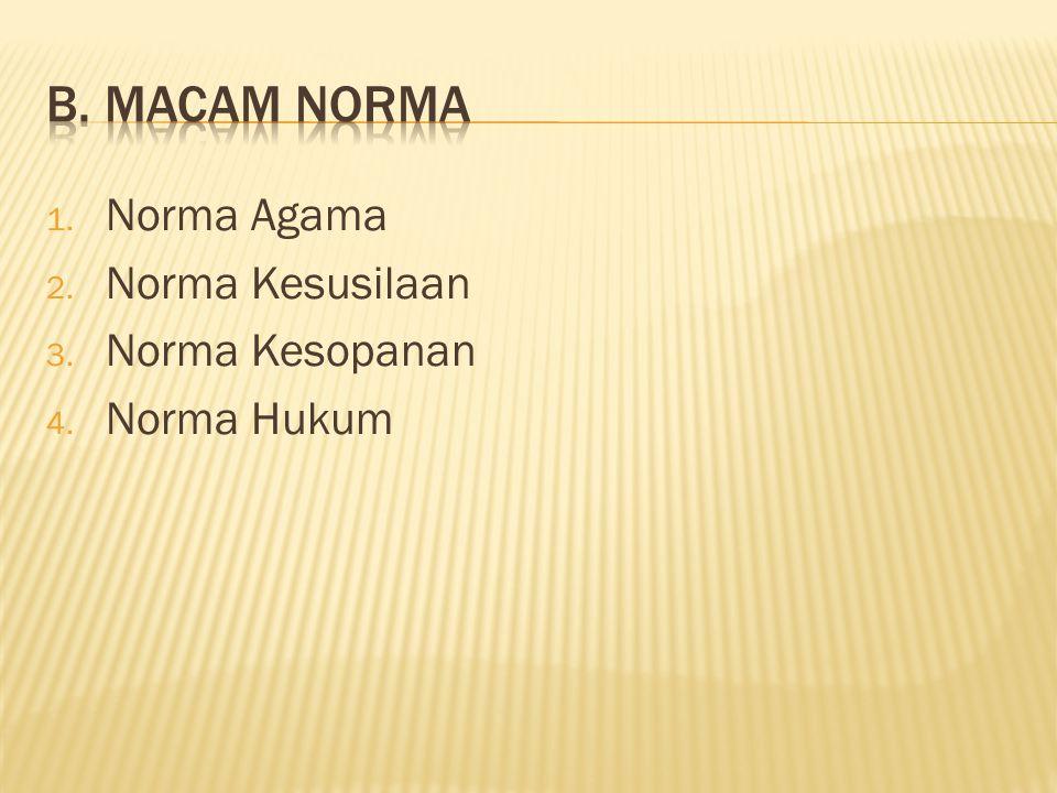1. Norma Agama 2. Norma Kesusilaan 3. Norma Kesopanan 4. Norma Hukum