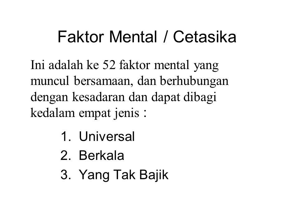 Faktor Mental / Cetasika Ini adalah ke 52 faktor mental yang muncul bersamaan, dan berhubungan dengan kesadaran dan dapat dibagi kedalam empat jenis : 1.