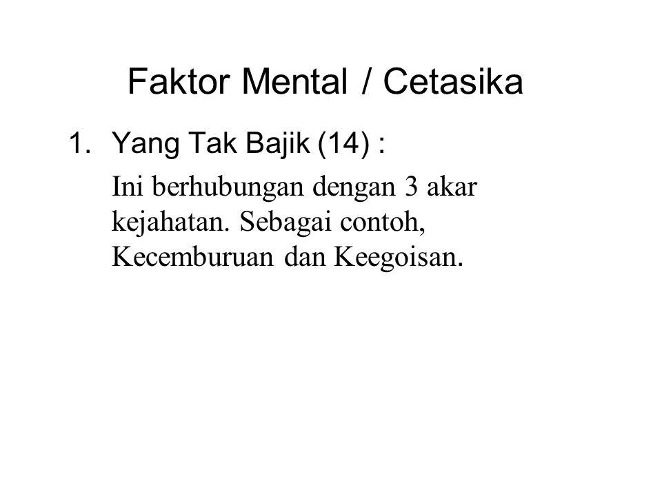 Faktor Mental / Cetasika 1.Yang Tak Bajik (14) : Ini berhubungan dengan 3 akar kejahatan.