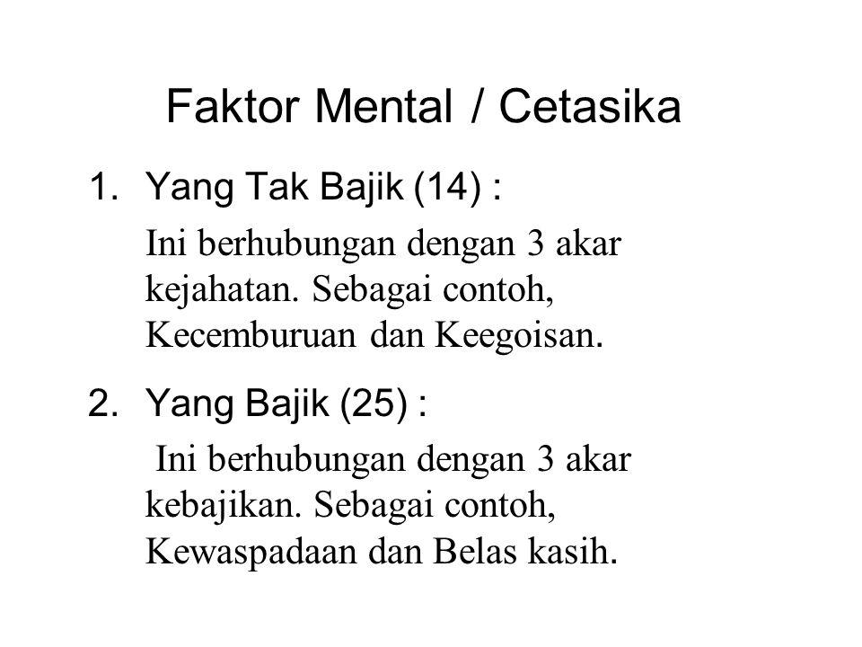 Faktor Mental / Cetasika 1.Yang Tak Bajik (14) : Ini berhubungan dengan 3 akar kejahatan. Sebagai contoh, Kecemburuan dan Keegoisan. 2.Yang Bajik (25)