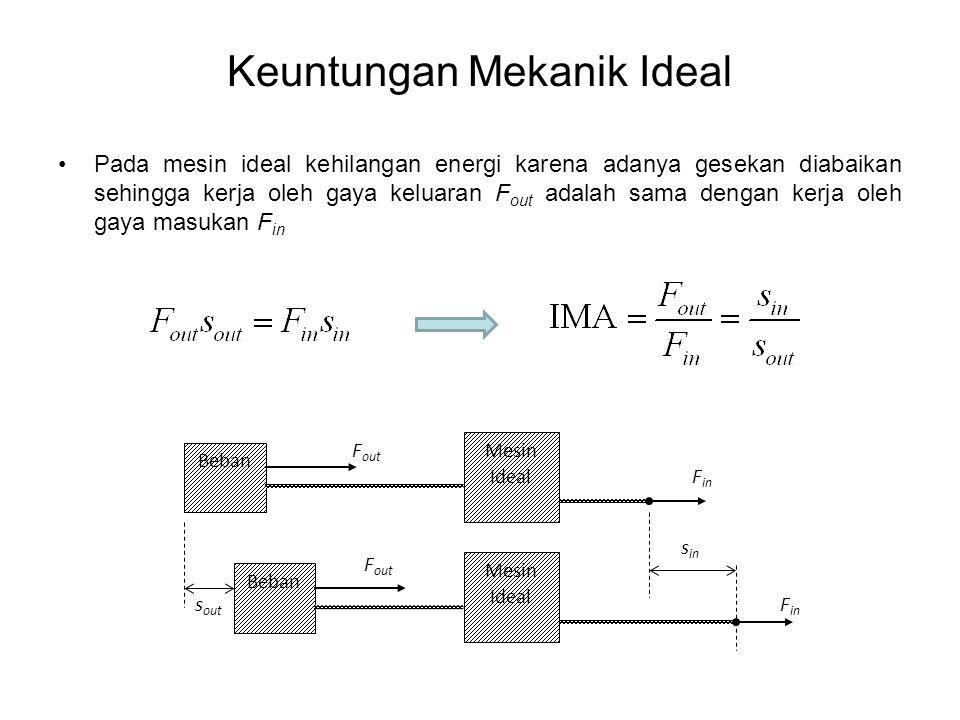 Keuntungan Mekanik Ideal •Pada mesin ideal kehilangan energi karena adanya gesekan diabaikan sehingga kerja oleh gaya keluaran F out adalah sama denga