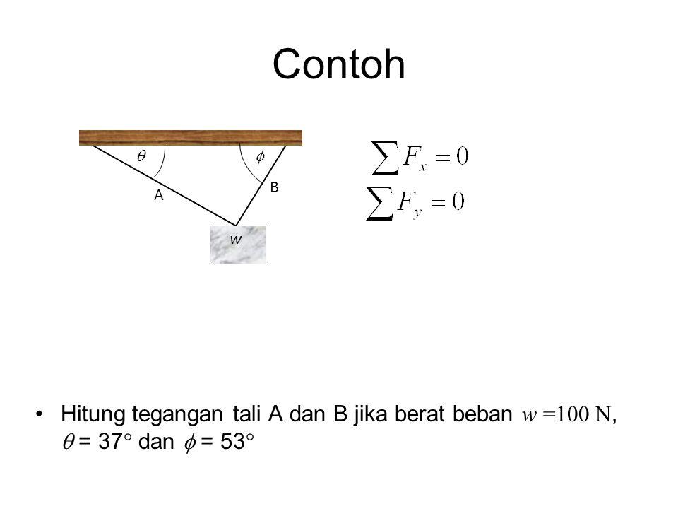 Contoh •Hitung tegangan tali A dan B jika berat beban w =100 N,  = 37  dan  = 53  A B w 