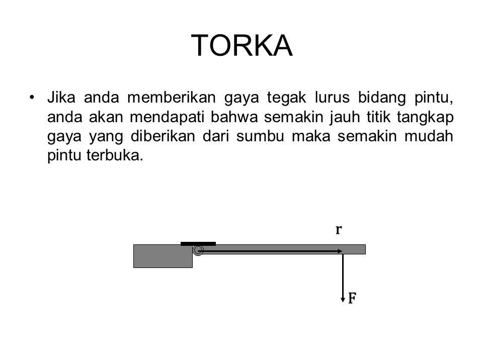 TORKA (lanjutan) •Jika anda memberikan gaya pada arah sejajar bidang pintu, maka pintu tidak bergerak, karena engsel pintu menahan pintu tersebut.