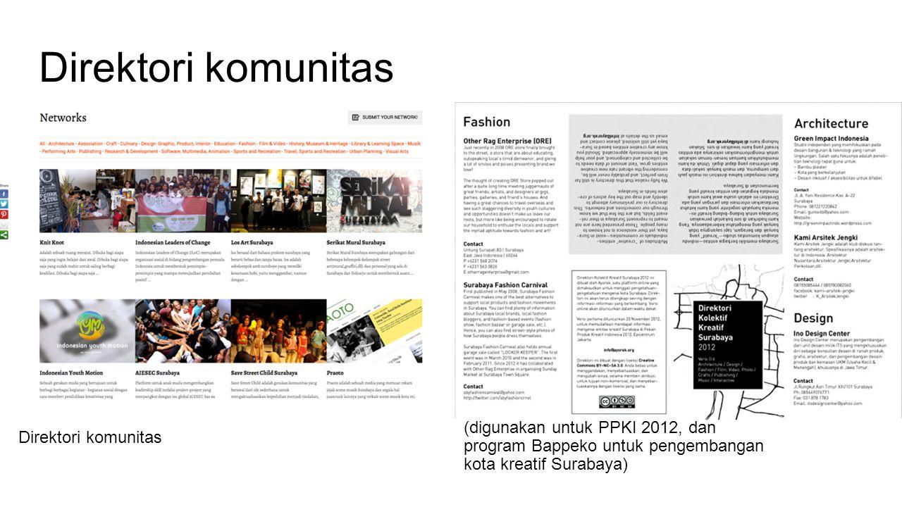 Direktori komunitas Database komunitas kreatif Surabaya (digunakan untuk PPKI 2012, dan program Bappeko untuk pengembangan kota kreatif Surabaya)